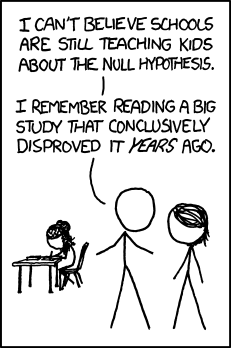 null hypothesis.png
