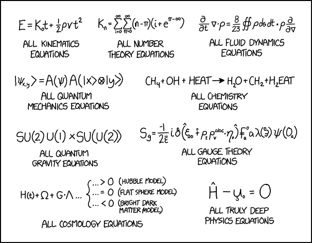 All electromagnetic equations: The same as all fluid dynamics equations, but with the 8 and 23 replaced with the permittivity and permeability of free space, respectively.