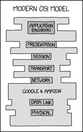 In retrospect, I shouldn't have used each layer of the OSI model as one of my horcruxes.