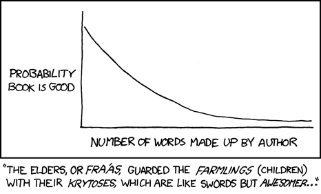 Except for anything by Lewis Carroll or Tolkien, you get five made-up words per story. I'm looking at you, Anathem.