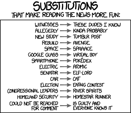 File:substitutions.png