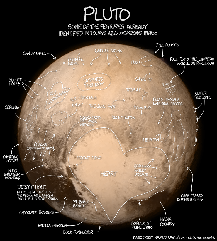 "After decades of increasingly confused arguing, Pluto is reclassified as a ""dwarf Pluto."""