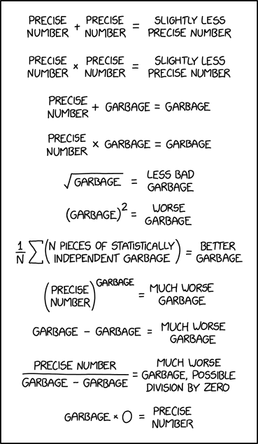 'Garbage In, Garbage Out' should not be taken to imply any sort of conservation law limiting the amount of garbage produced.