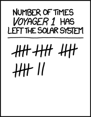 So far Voyager 1 has 'left the Solar System' by passing through the termination shock three times, the heliopause twice, and once each through the heliosheath, heliosphere, heliodrome, auroral discontinuity, Heaviside layer, trans-Neptunian panic zone, magnetogap, US Census Bureau Solar System statistical boundary, Kuiper gauntlet, Oort void, and crystal sphere holding the fixed stars.