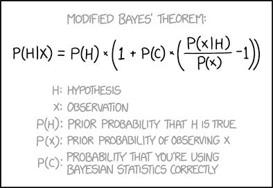"Don't forget to add another term for ""probability that the Modified Bayes' Theorem is correct."""
