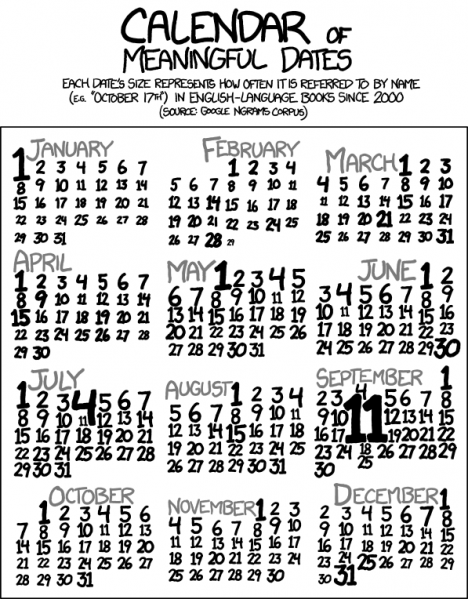 File:calendar of meaningful dates.png