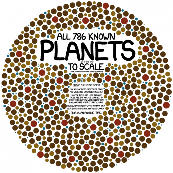 File:exoplanets.png