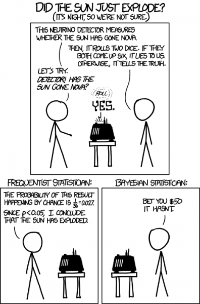 File:frequentists vs bayesians.png