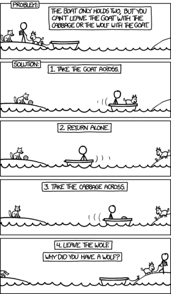File:logic boat.png